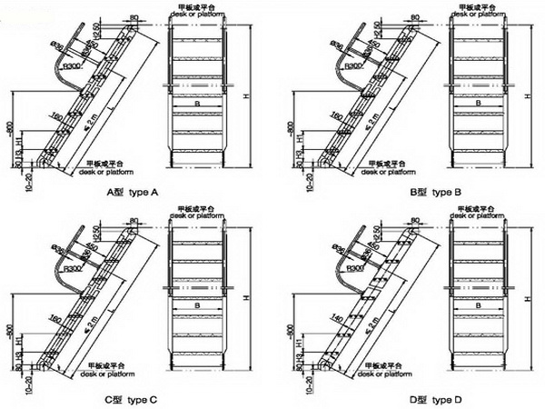 engine room inclined ladder