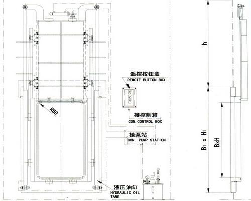 hydraulic vertical sliding watertight door