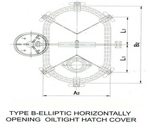 section of horizontal opening oiltight hatch cover(b)