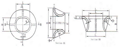 single point mooring pipe type A