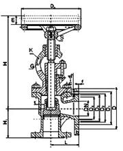 marine cast steel flanged stop valve(B)