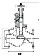 marine quick closing valve(AS)