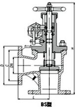 marine quick closing valve(BS)
