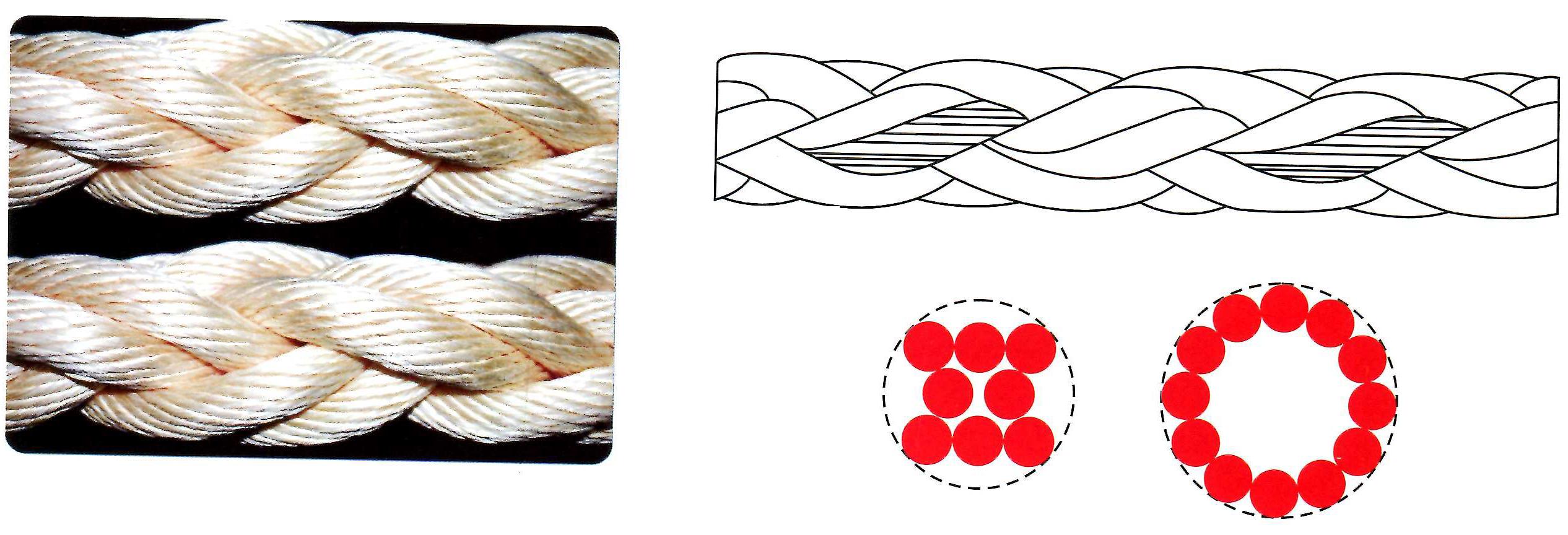 High tensity yarn
