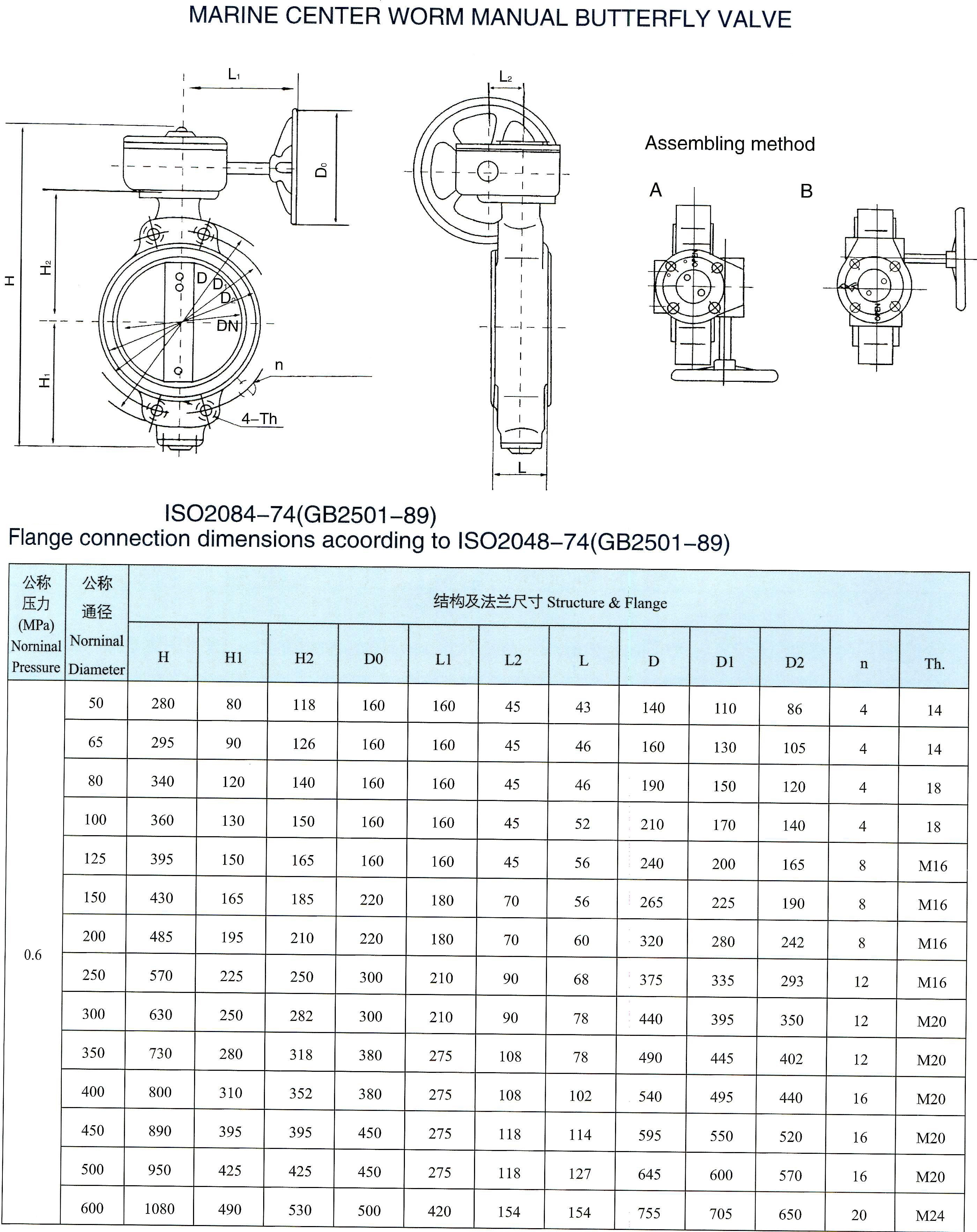 marine center worm manual butterfly valve