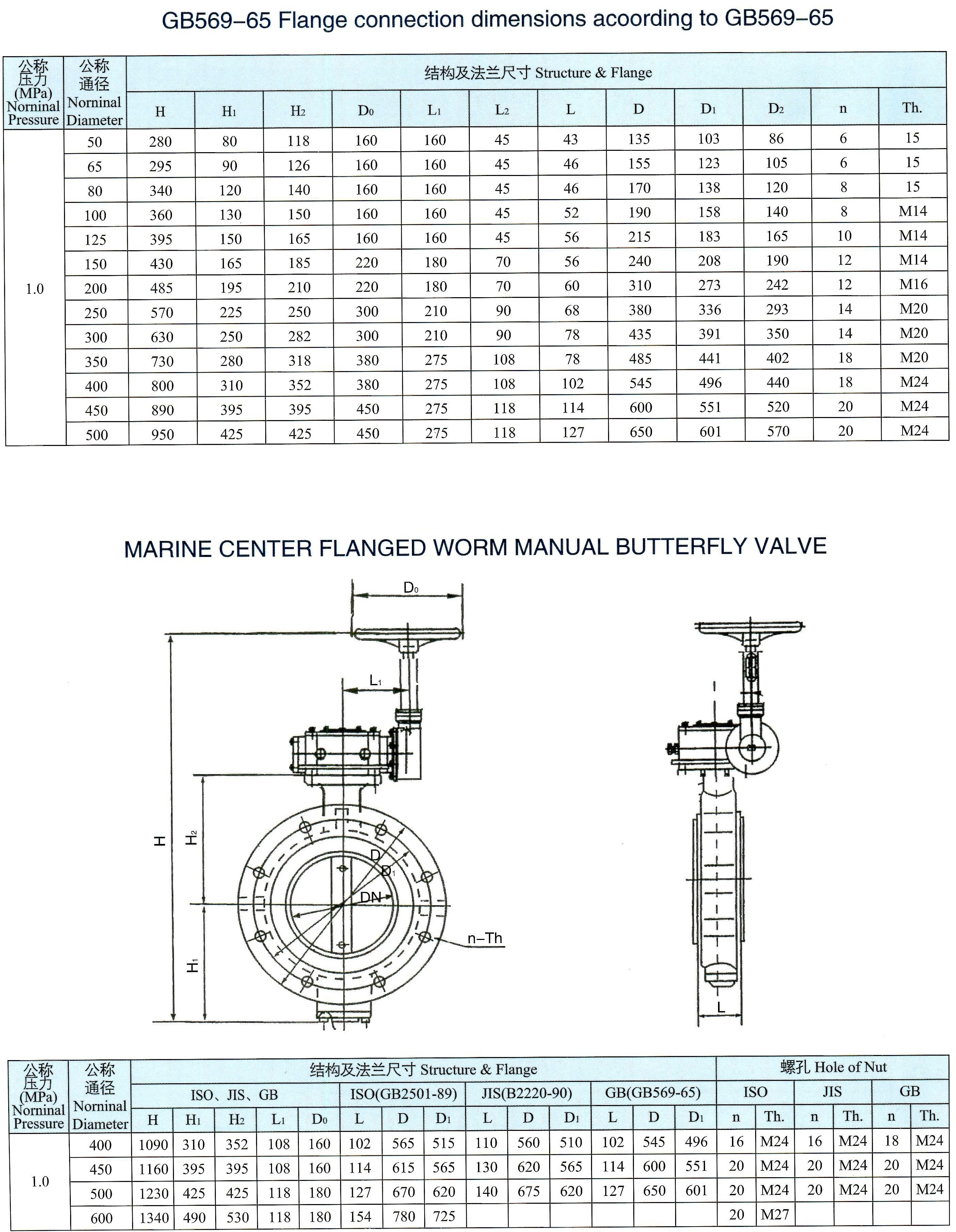 marine center flanged worm manual butterfly valve