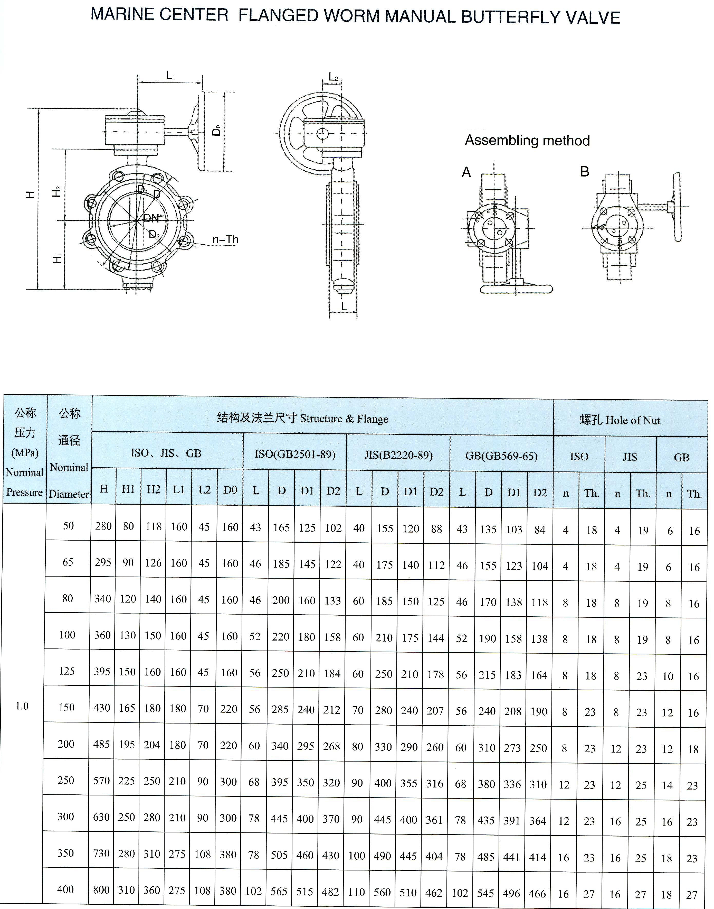 marine center flanged lug type worm manual butterfly valve