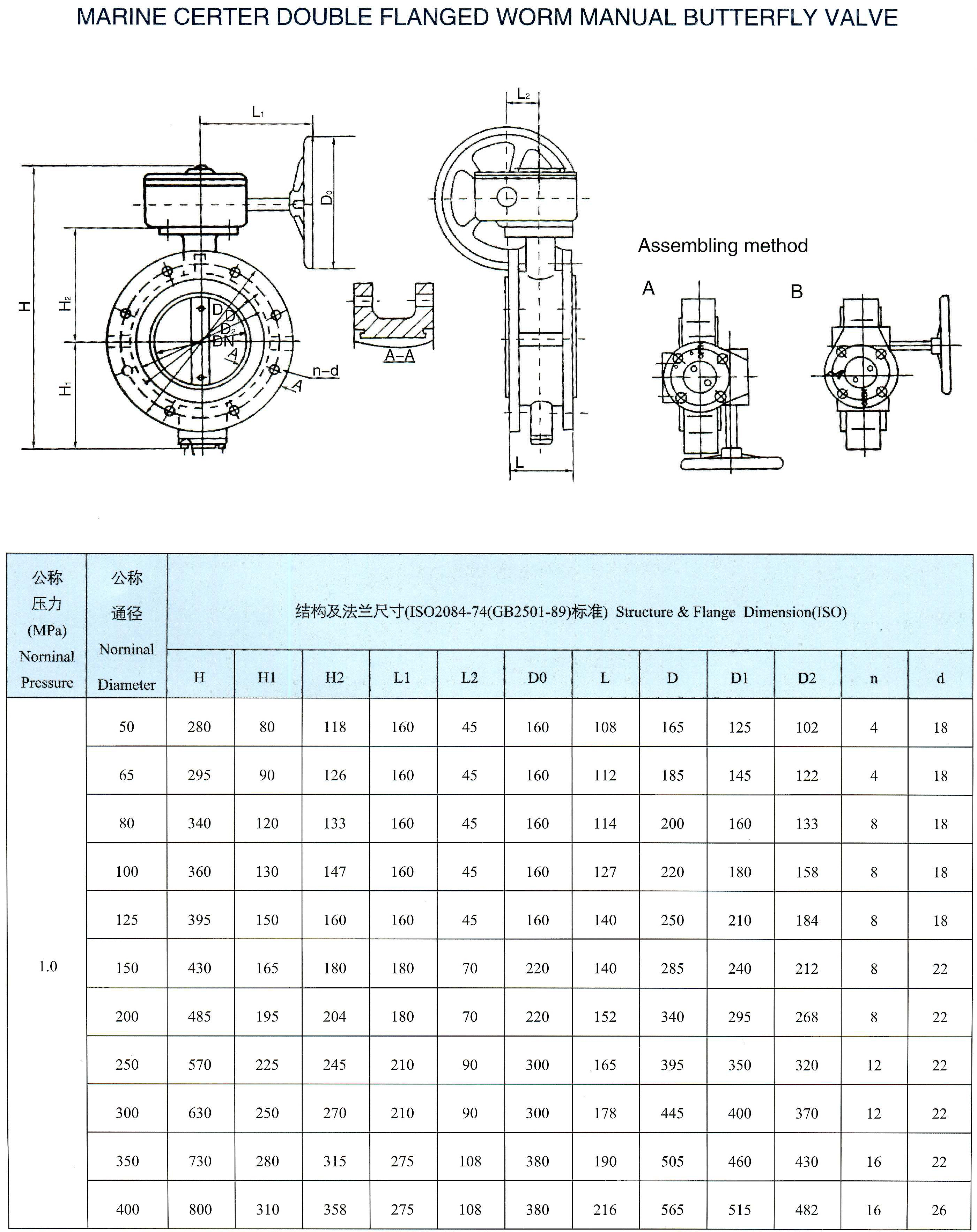 marine center double flanged worm manual butterfly valve(FFSG)