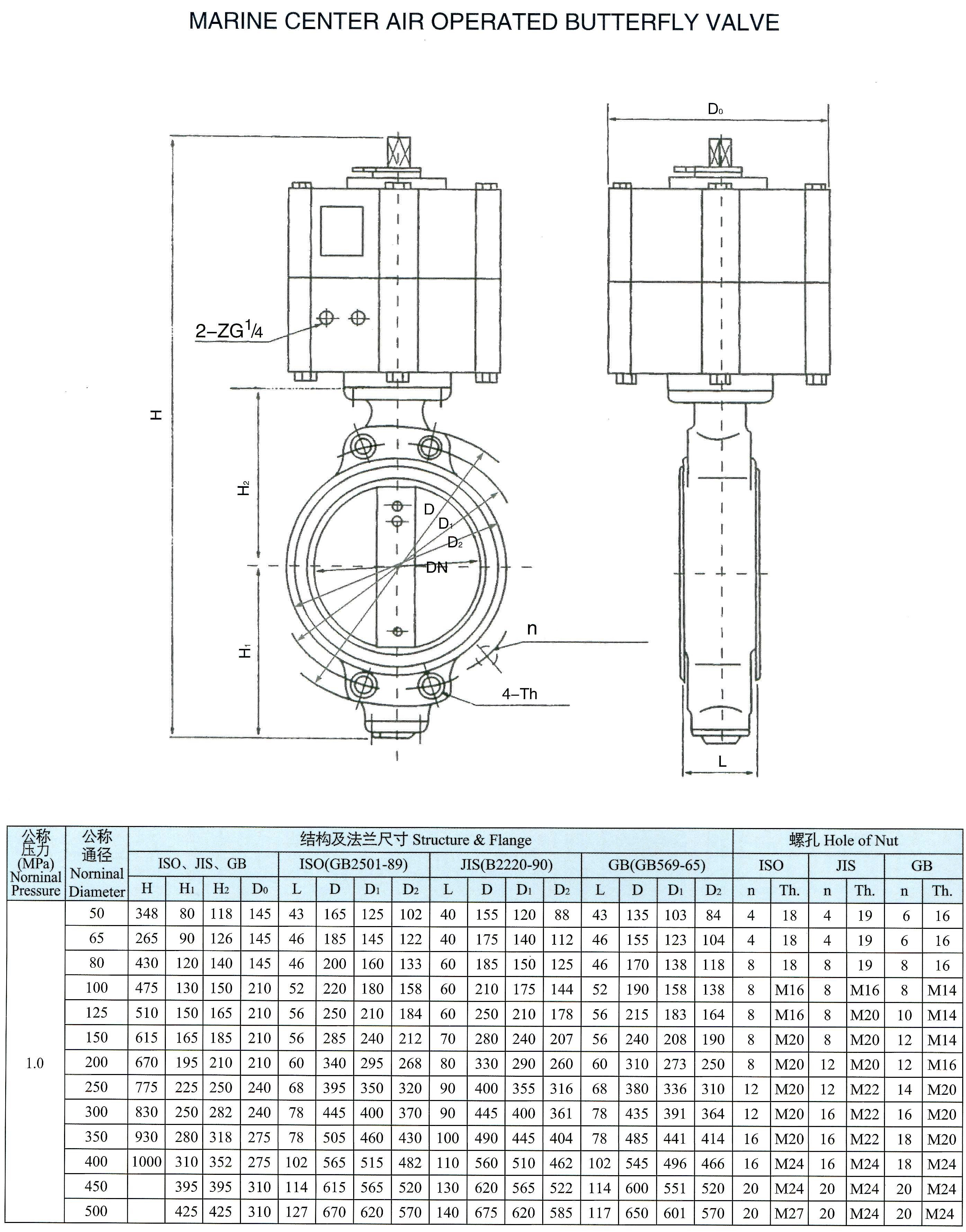 marine center air operated butterfly valve (Type Q)