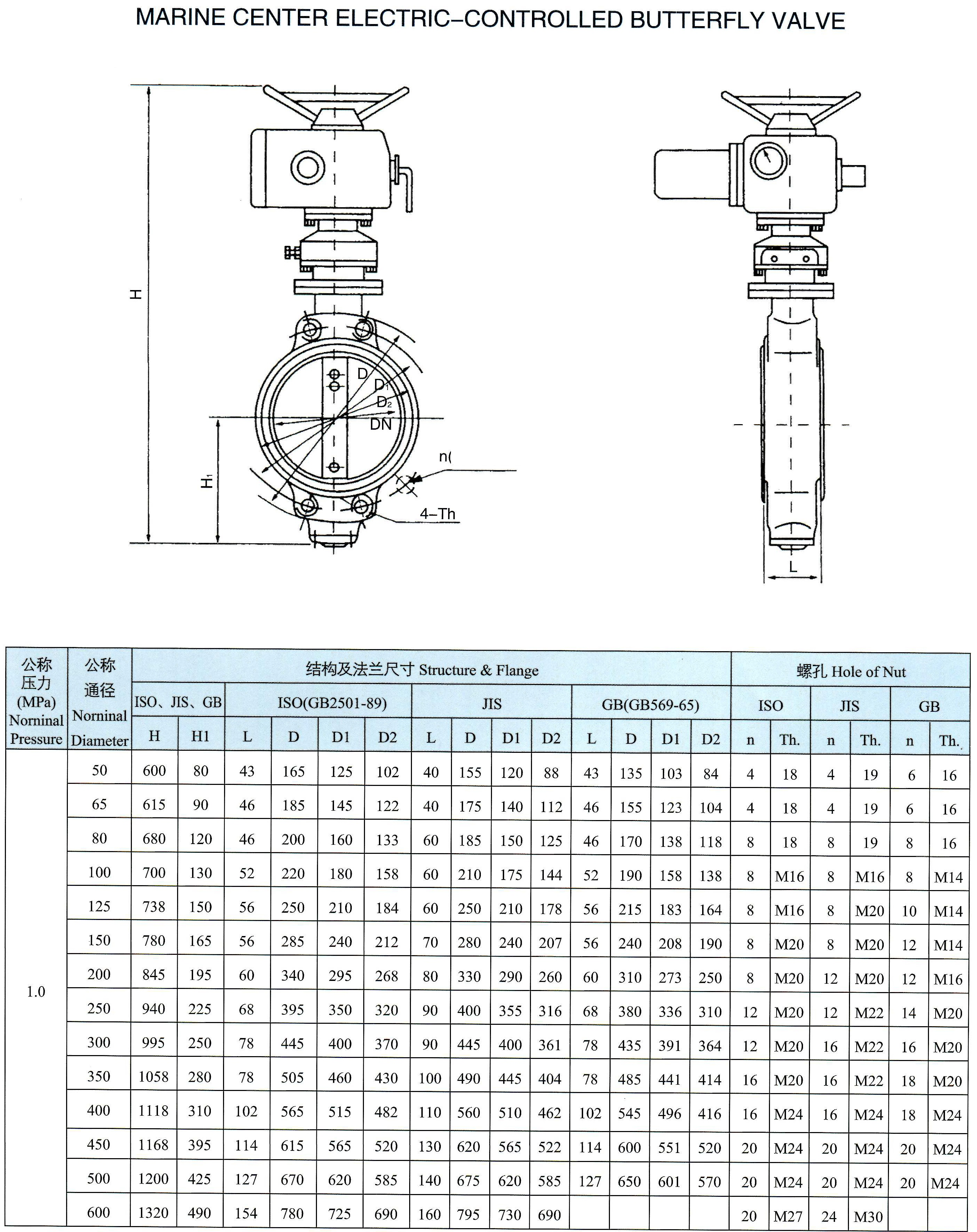 marine center electric-controlled butterfly valve