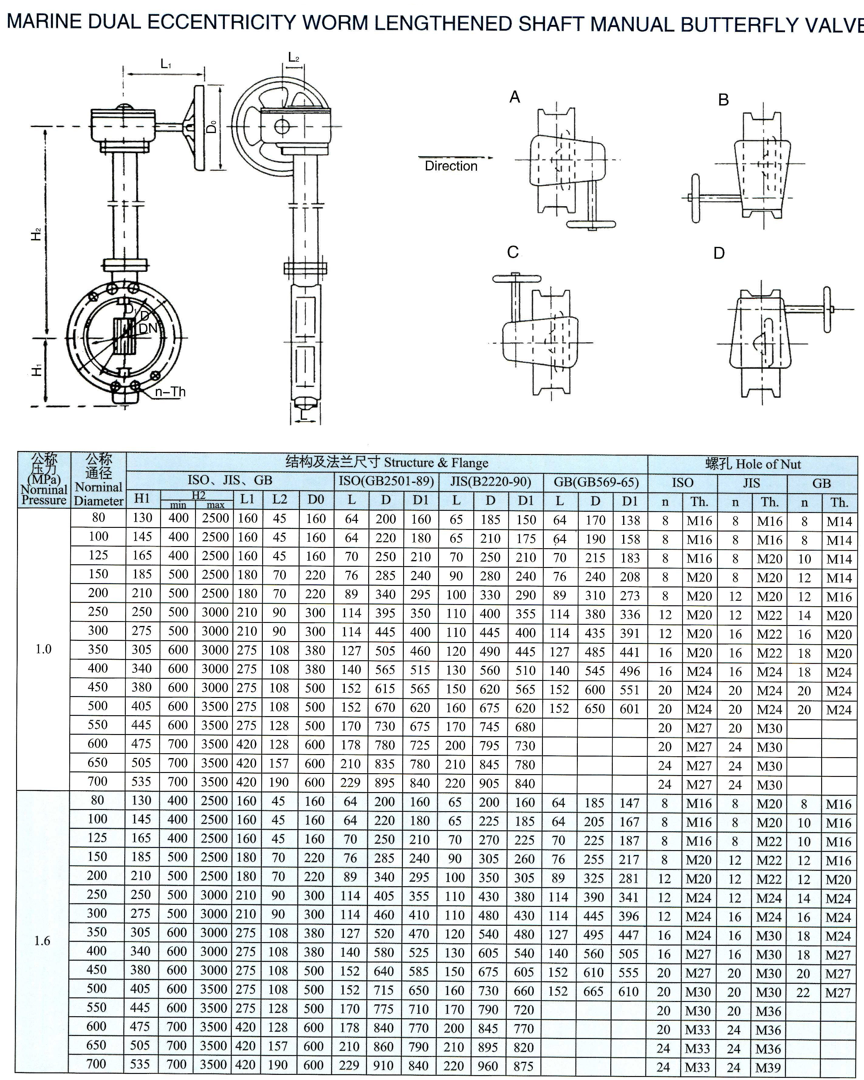 marine dual eccentricity worm lengthened shaft manual butterfly valve(FSGG)