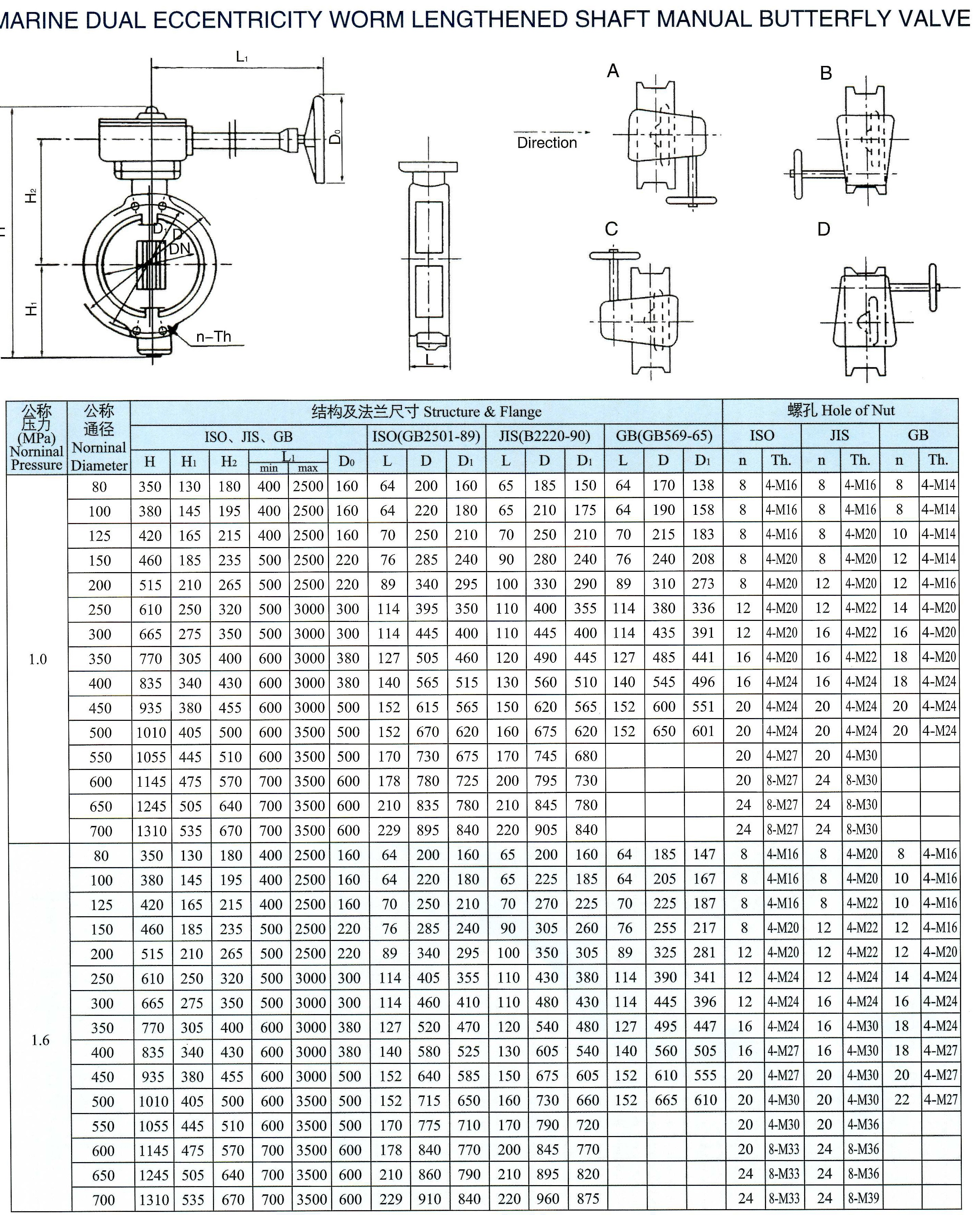marine dual eccentricity worm lengthened shaft manual butterfly valve(SGC)