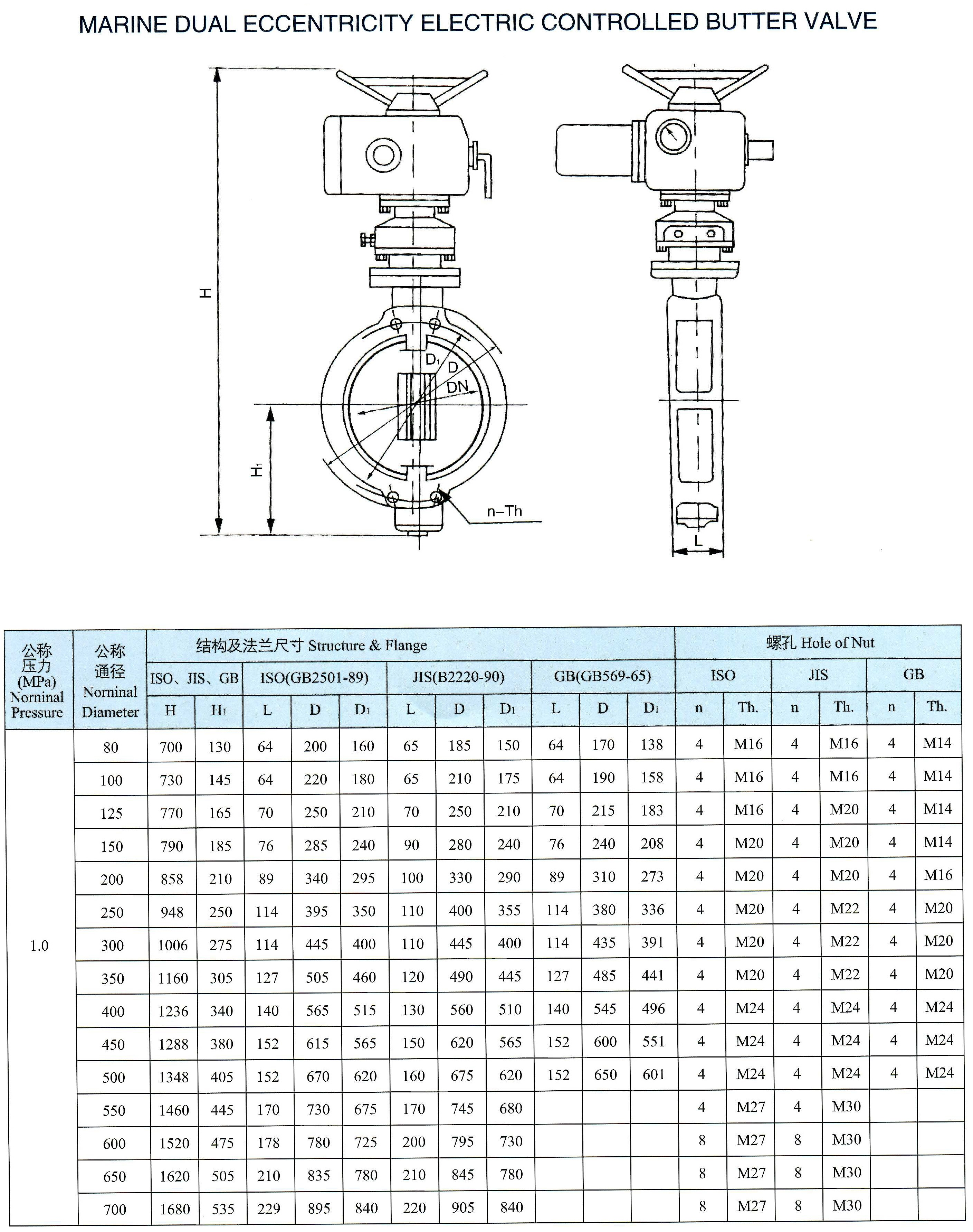 marine dual eccentricity electric-controlled butterfly valve(Type D)
