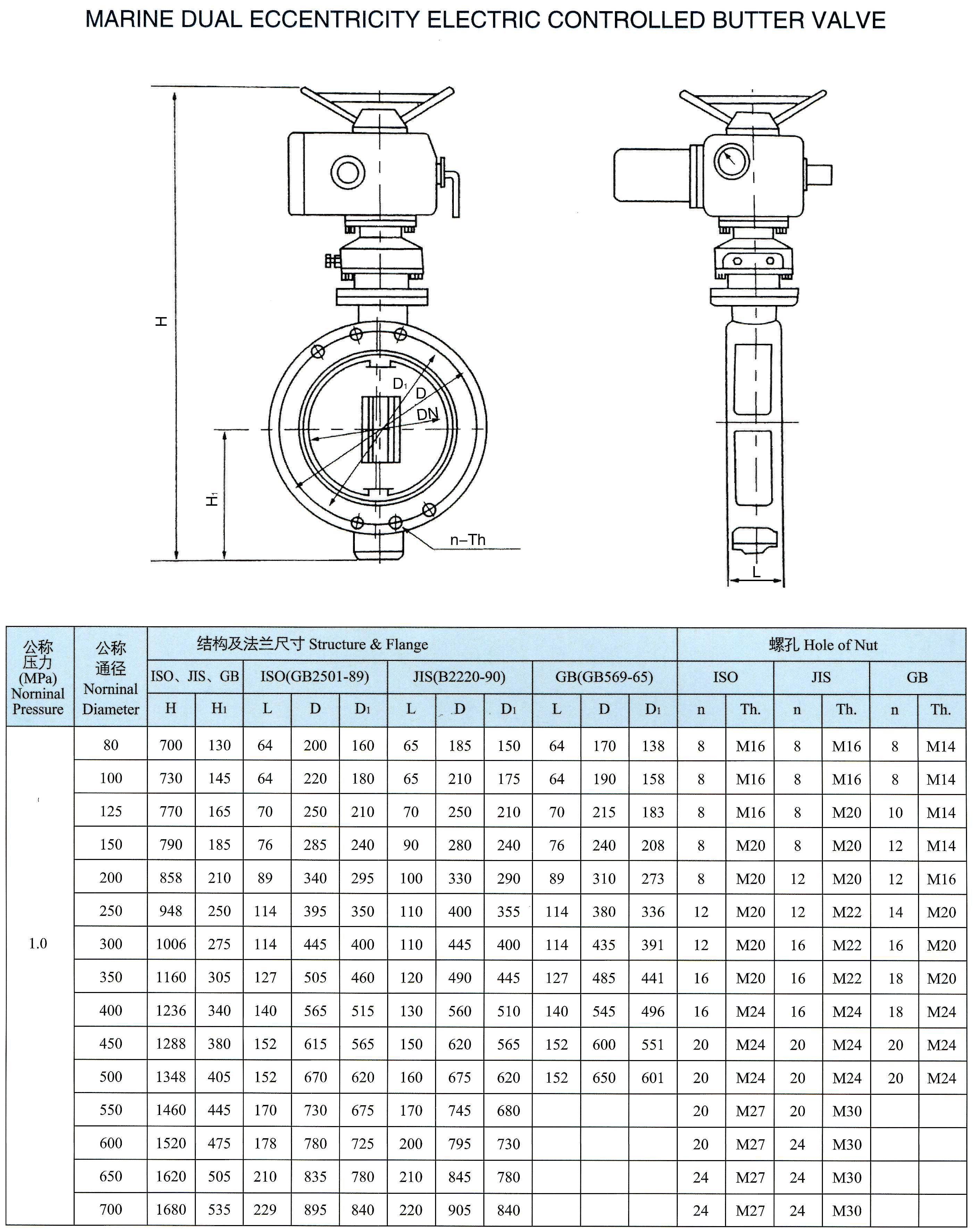 marine dual eccentricity electric-controlled butterfly valve(FD)