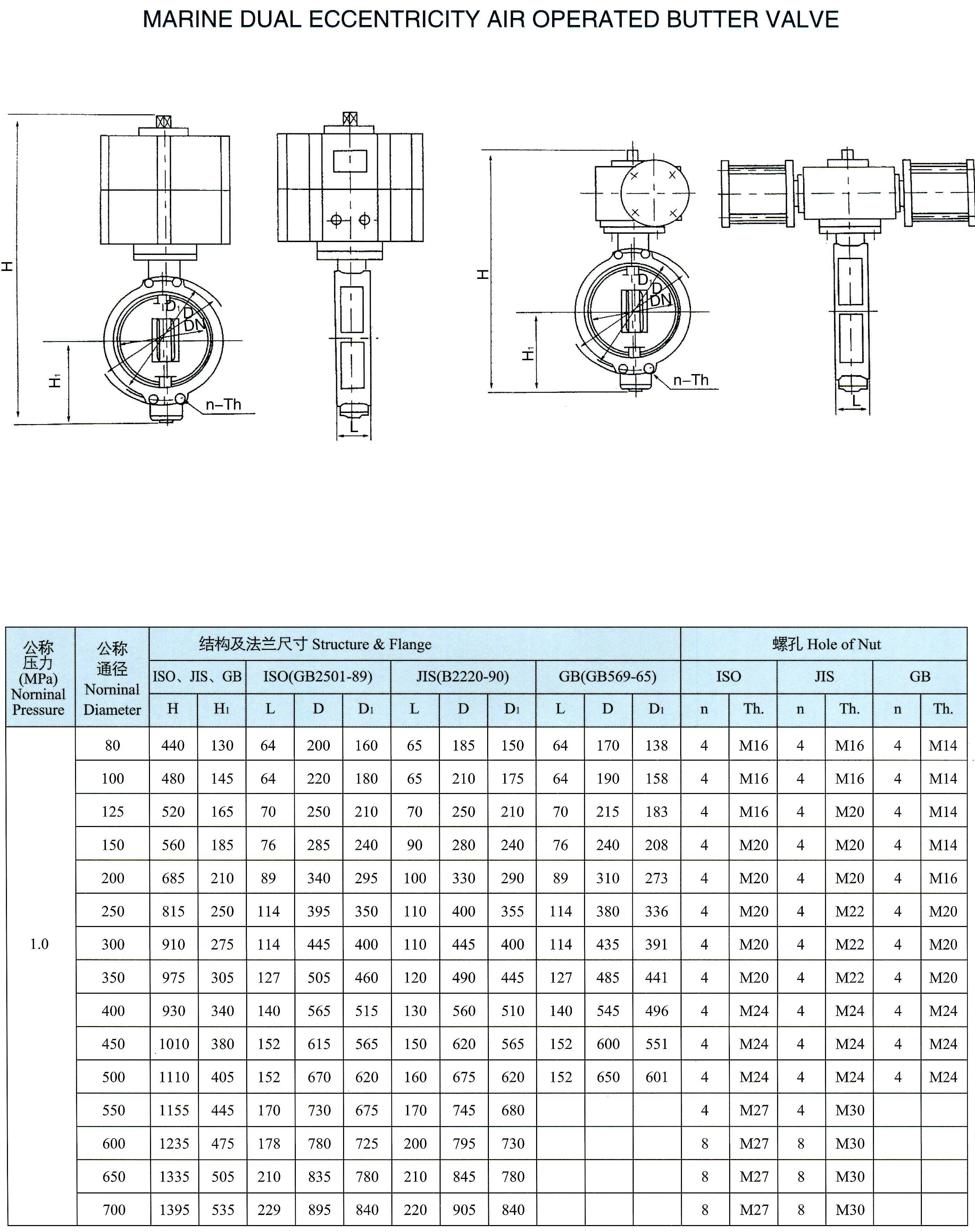 marine dual eccentricity air operated butterfly valve(Type Q)