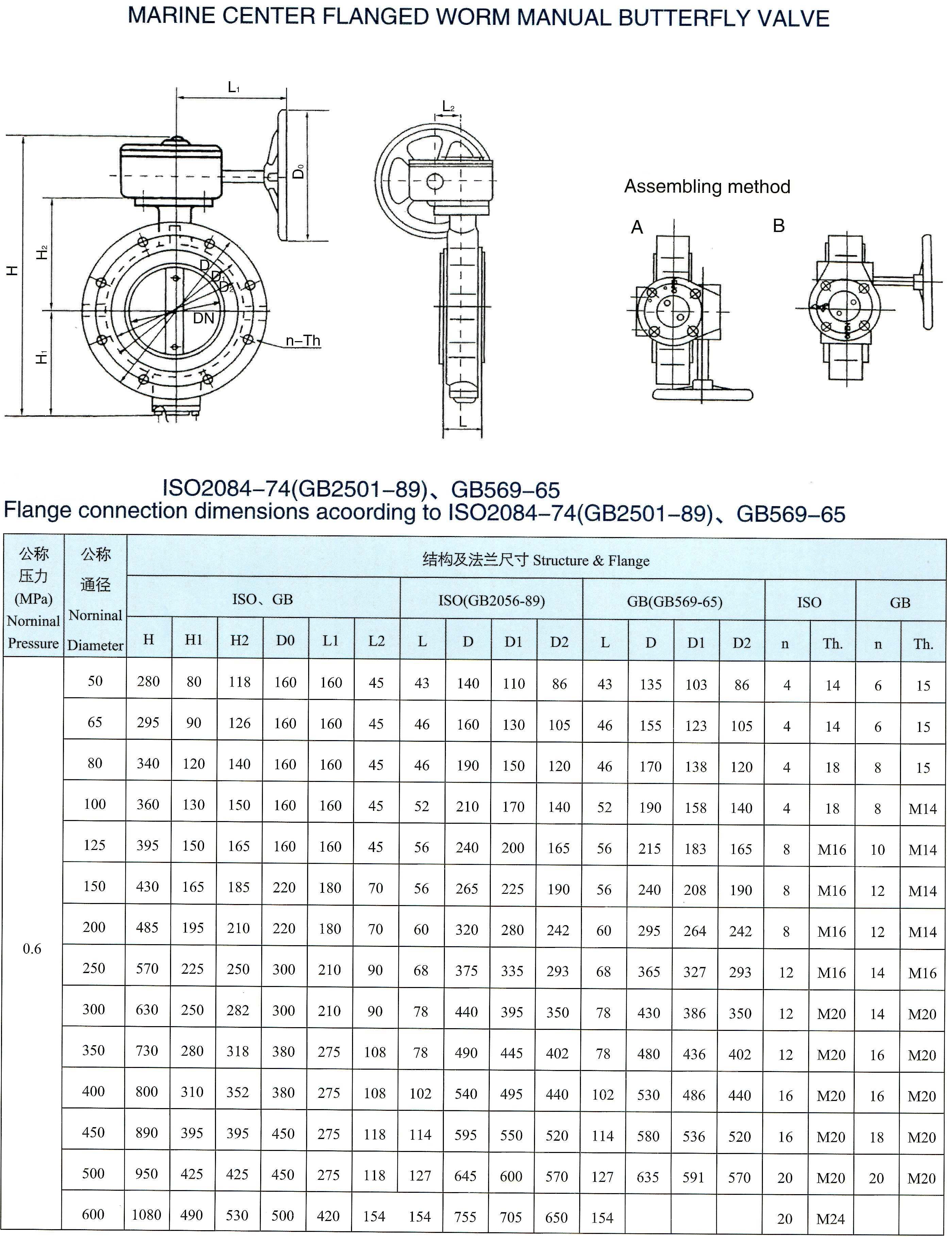 marine center flanged worm manual butterfly valve(FSG)