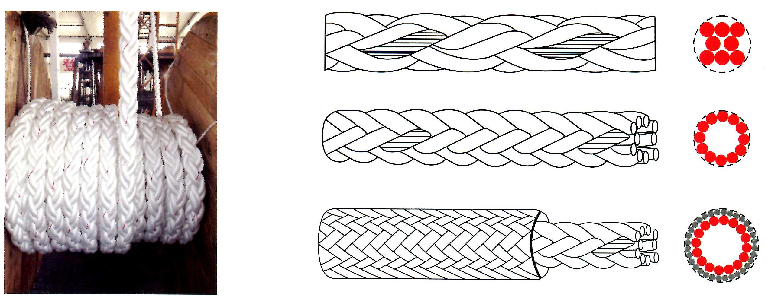 high nylon rope