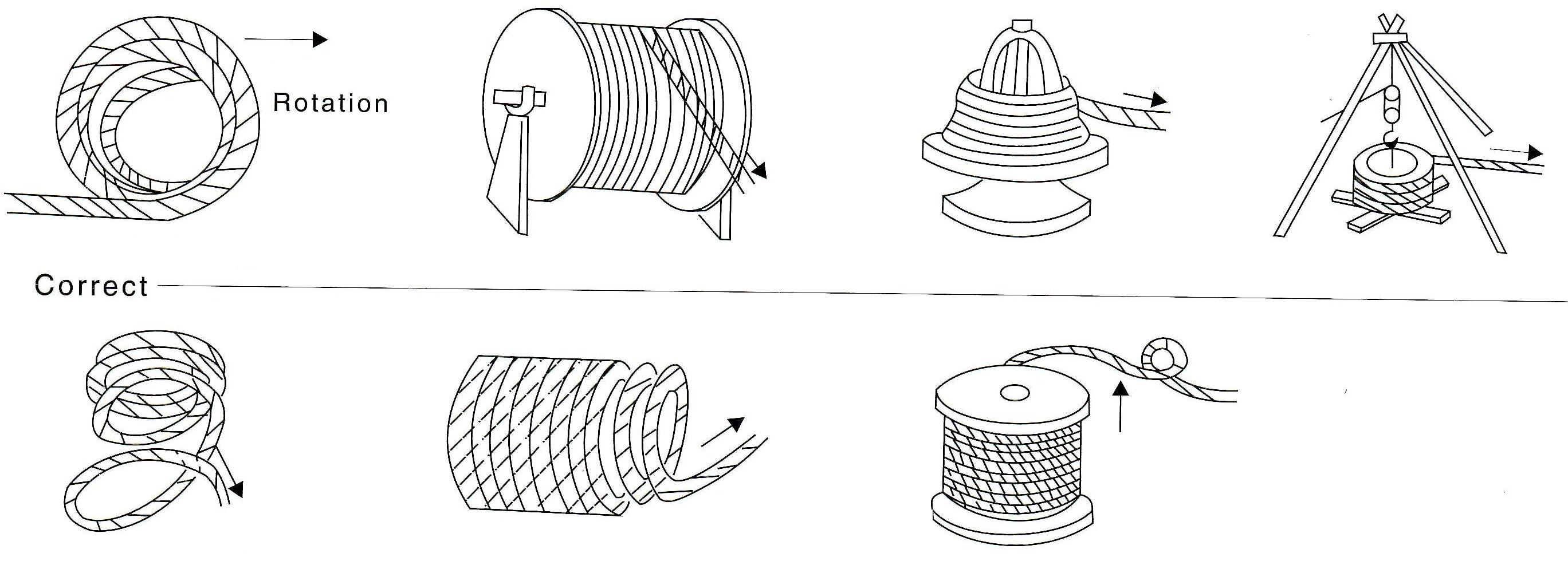 Marine Steel Wire Ropes – bosunmarine